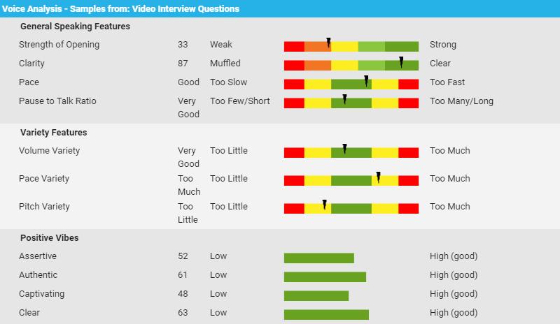 Voice Analysis Report Screenshot